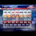 Drier conditions return today