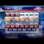 Hot and humid today with t-storms likely tonight
