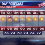Staying warm and humid on Friday