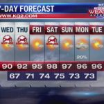 Warm up continues on Wednesday